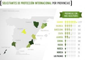 6_solicitantesproteccionporprovincias - copia